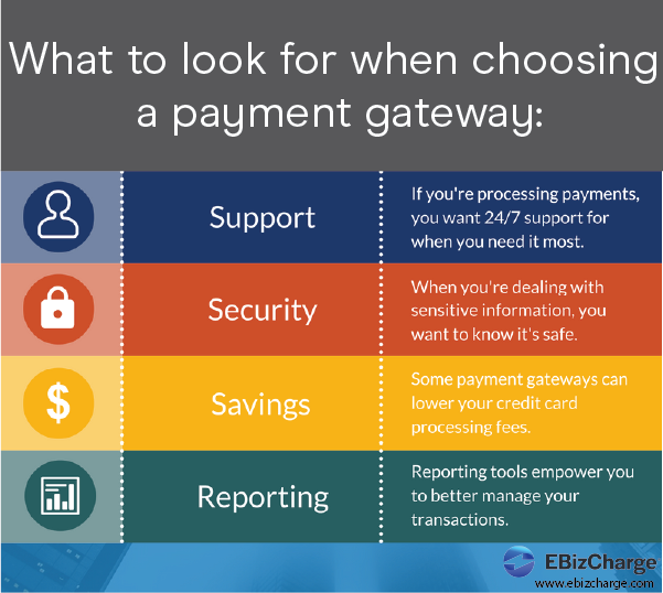 what to look for when choosing a payment gateway