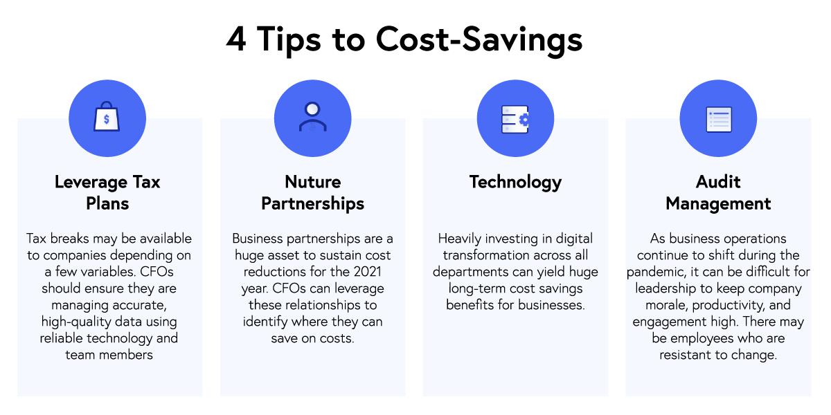 Cost Savings Diagram