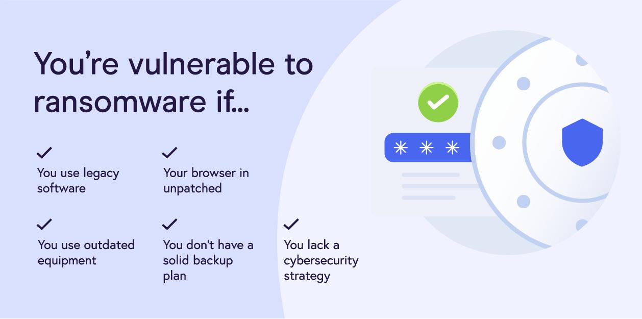 ransomware vulnerabilities